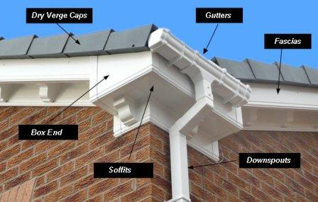 Roofing Work - Illustration of Roofline Products
