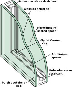 Energy Efficient Windows - Insulating glass sealed unit cross section