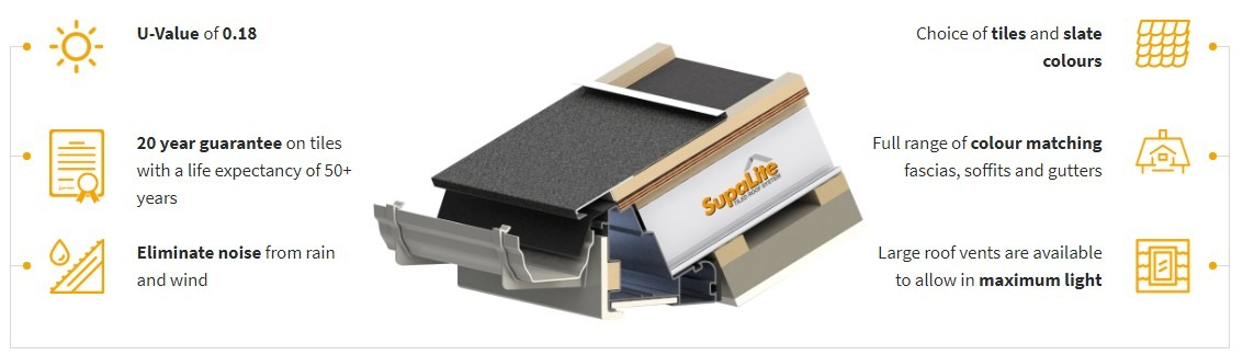 Benefits of Supalite™ Tiled Replacement Conservatory Roof
